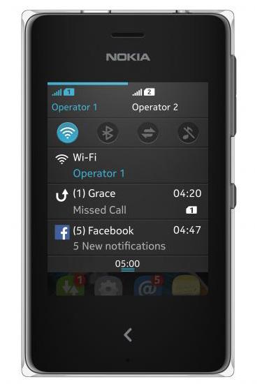 Nokia asha 500 dual sim обзор цены отзывы фото